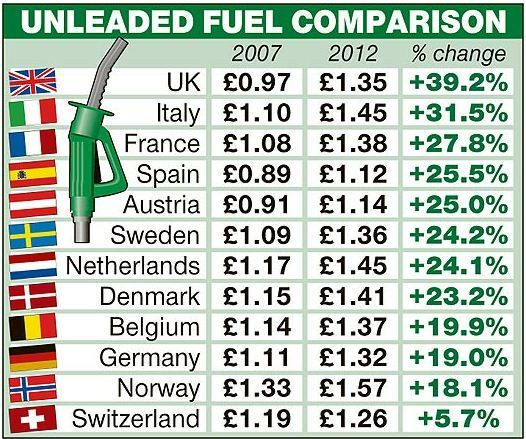 Fuel_Prices_European.JPG